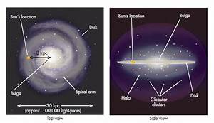 16 1 U201316 2  Make A Scale Diagram Of The Galaxy Looking