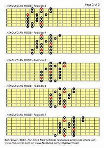 Rob Silver  The Mixolydian Mode Mapped Out For 7 String Guitar