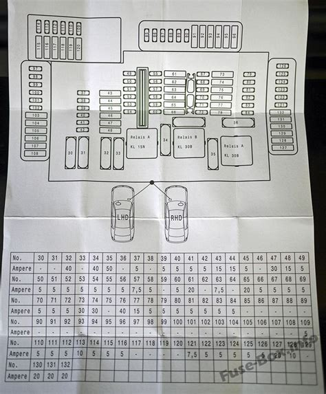 fuse box diagram gt bmw i3 2014 2019