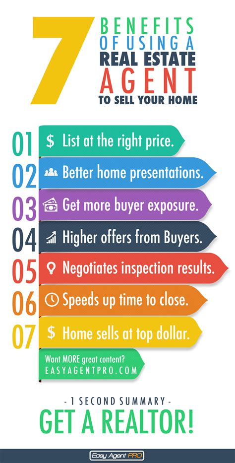 how real is it or list it 7 reasons to use a real estate agent to sell your home infographic