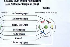 Wiring Diagram Of A 7 Pin Trailer Plug