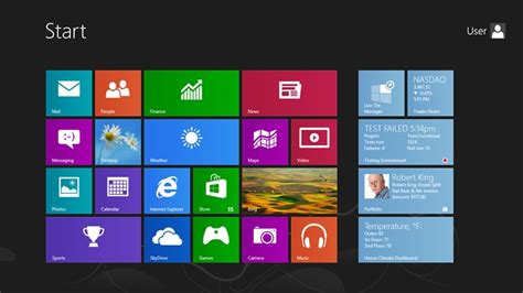 Best Tiling Window Manager 2015 by Devexpress Live Tile Manager For Windows 8 And 8 1