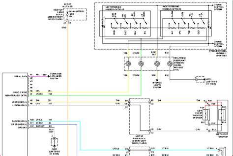 Need The Wiring Diagram For Factory Radio