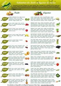 Calendrier Fruits Et Légumes De Saison : manger des fruits et l gumes de saison et de proximit c ~ Nature-et-papiers.com Idées de Décoration