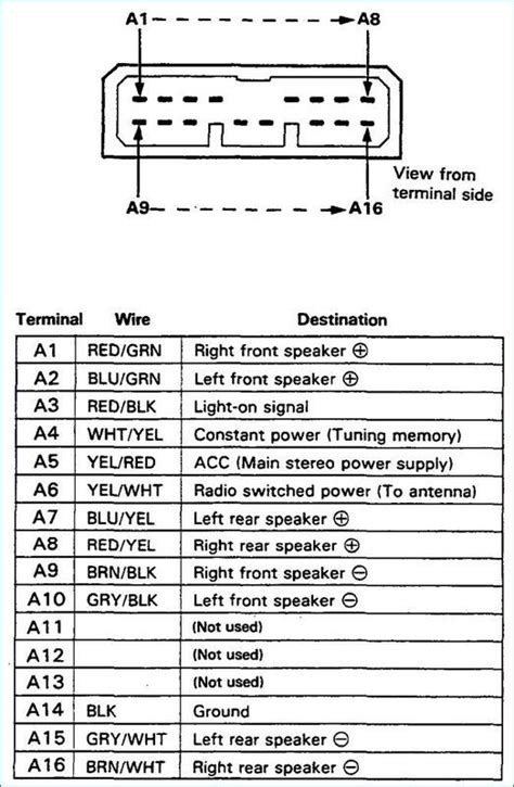 2000 Honda Civic Dx Radio Wiring Diagram To A Alpine Cde 7853 by 1990 Honda Civic Radio Wiring Best Site Wiring Harness
