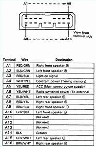 2006 Honda Civic Radio Wiring Diagram