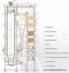 Cfb Boiler