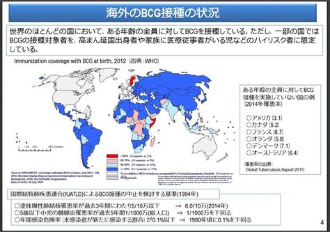 日本 株 bcg