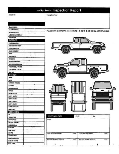vehicle inspection form template rota template