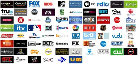 Tv Channels How To Tv Channels From Another Country Hidester