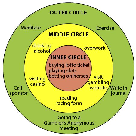 Three Good Things Template by Three Circles Wikipedia