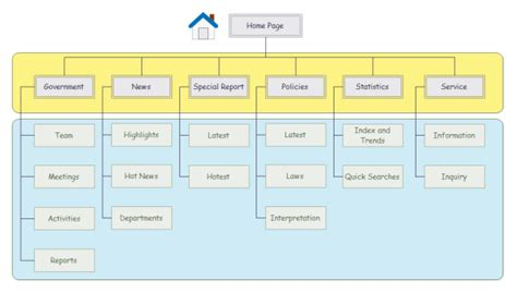 Architecture Diagram Overview