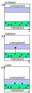 Pv Eigenverbrauch Berechnen : die bandl cke in halbleiterphysik photovoltaik ~ Themetempest.com Abrechnung