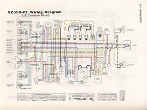 Category Kawasaki Wiring Diagram
