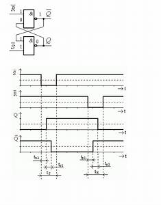 Flipflop - How To Draw A Timing Diagram For A Logic Circuit