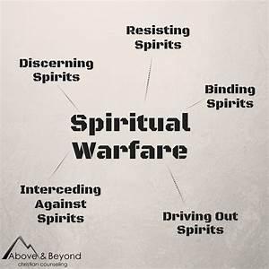 Personal Spiritual Warfare