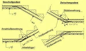 betonstufen steigung um 3 cm verkleinern - Steigung Treppe