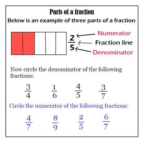 fractions printable numerator denominator fraction