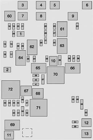 1999 Silverado Fuse Panel Diagram Diagramss Ciboperlamenteblog It