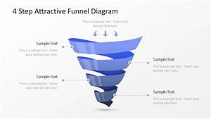 4 Step Attractive Funnel Diagram