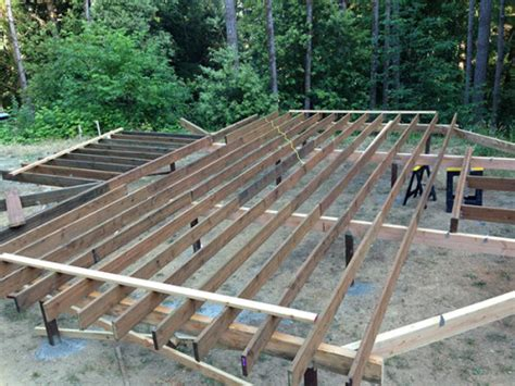 The True Cost Of Building A Yurt