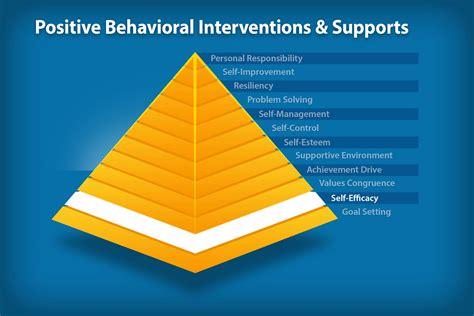 efficacy pbis  conover company