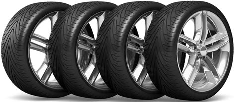 Order Tyres With Fitting