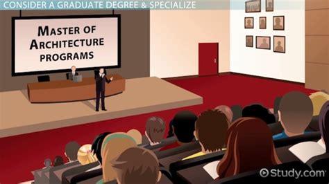 architect education  career roadmap