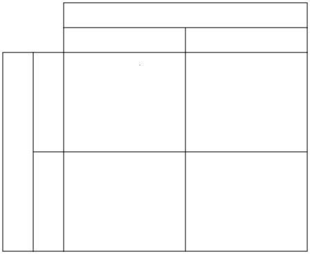 free printable monohybrid cross punnett square worksheet