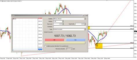 mt4 bitcoin bagaimana cara trading bitcoin di mt4 artikel bitcoin