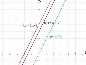 Steigerung Berechnen : f03 lineare funktionen in normalform matheretter ~ Themetempest.com Abrechnung