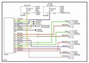 1997 Subaru Radio Wiring Diagram