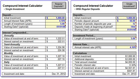 compound interest excel template freedom account spreadsheet moneyspot org