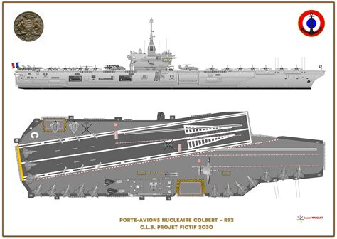 meets with some difficulties in design of its new aircraft carrier