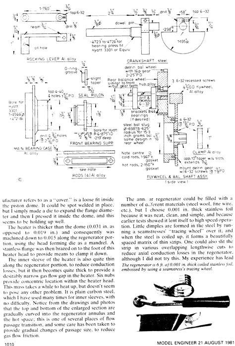 Машины работающие по циклу Стирлинга