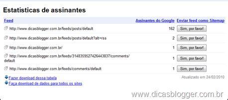 Como Enviar Sitemaps Ao Google Webmaster Tools  Dicas Blogger