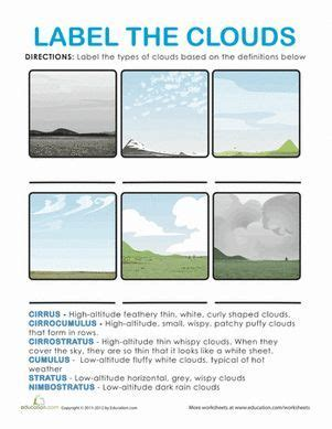 types of clouds weather science worksheets science