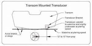How To Install Fish Finder And Transom Mount