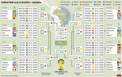 lohnende und informative links zur fussball