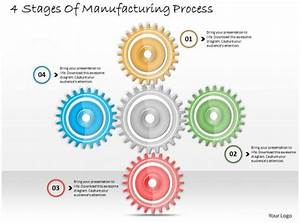 1013 Business Ppt Diagram 4 Stages Of Manufacturing