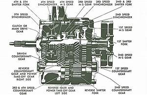 Np435 Transmission Exploded Diagram Images