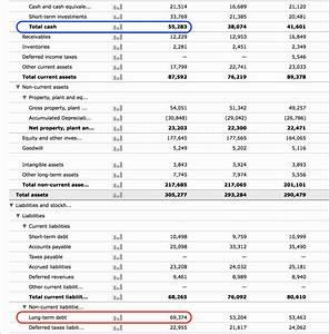 Free Cash Flow Berechnen : cash flow metrics part 1 introduction to free cash flow ~ Themetempest.com Abrechnung