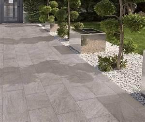 Carrelage Terrasse Piscine : carrelage terrasse 30x60 stonetrack r11 a b c ~ Premium-room.com Idées de Décoration