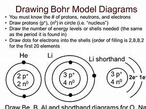 Bohr Model Drawing Of Oxygen At Paintingvalley Com