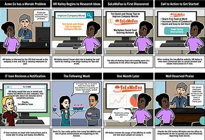 Storyboarding Storyboards Buyer Development Storyboard Journey Value