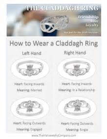how to wear a claddagh ring claddagh ring meaning - How Do You Wear Wedding Rings