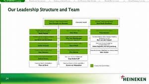 Heineken Nv 2014 Company Presentation