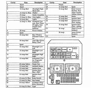 where are the electric window fuses on a 1999 grand With fuse box diagram furthermore 1999 jeep grand cherokee fuse box diagram