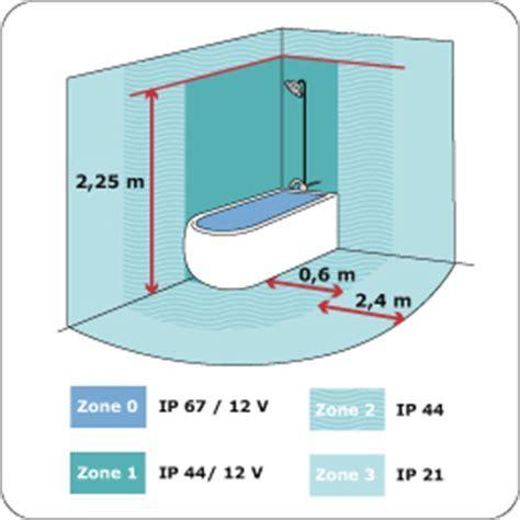 Beleuchtung im Bad: So entsteht dein neuer Wohnraum   Der