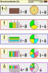 brüche multiplizieren übungen bruchrechnen bruchrechnen